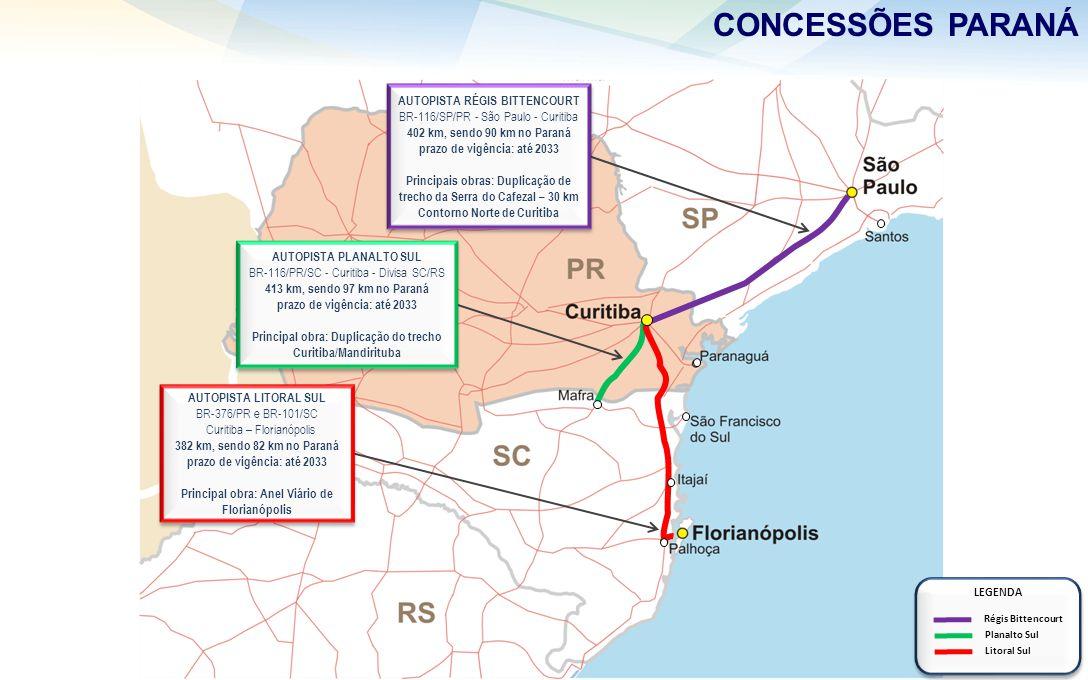 AUTOPISTA LITORAL SUL BR-376/PR e BR-101/SC Curitiba – Florianópolis 382 km, sendo 82 km no Paraná prazo de vigência: até 2033 Principal obra: Anel Vi