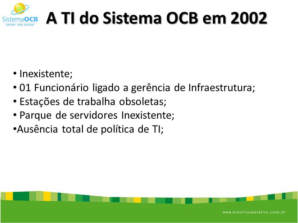 A TI do Sistema OCB em 2002 Inexistente; 01 Funcionário ligado a gerência de Infraestrutura; Estações de trabalha obsoletas; Parque de servidores Inexistente; Ausência total de política de TI;