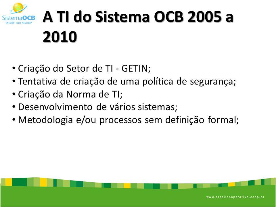 A TI do Sistema OCB 2005 a 2010 Criação do Setor de TI - GETIN; Tentativa de criação de uma política de segurança; Criação da Norma de TI; Desenvolvimento de vários sistemas; Metodologia e/ou processos sem definição formal;