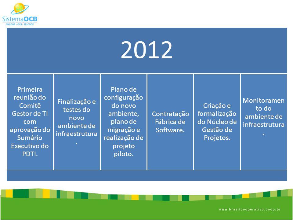2012 Primeira reunião do Comitê Gestor de TI com aprovação do Sumário Executivo do PDTI.