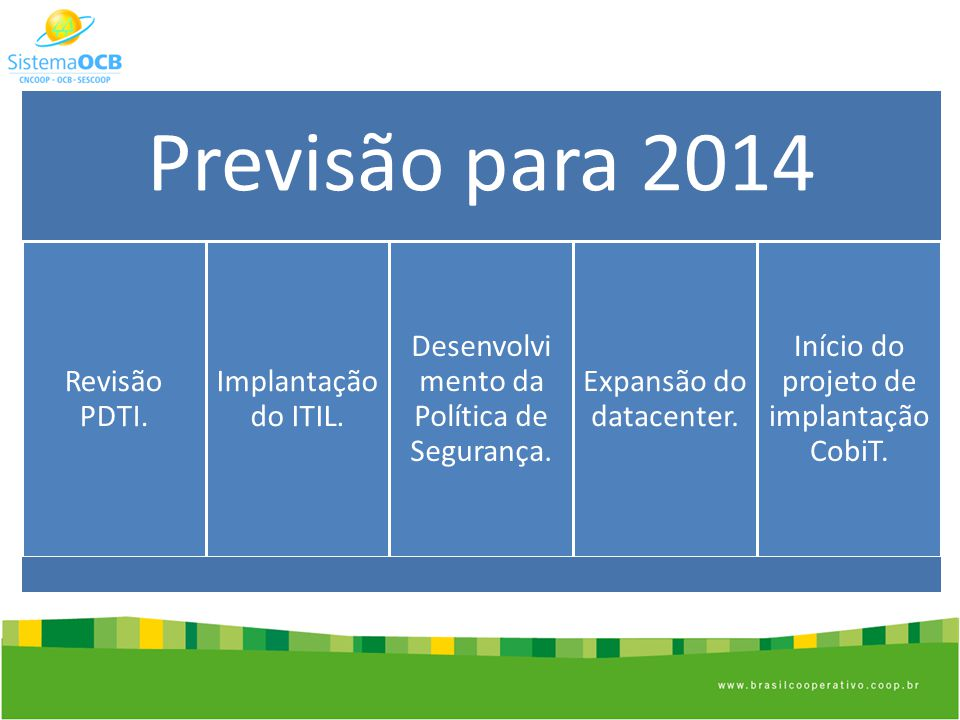 Previsão para 2014 Revisão PDTI. Implantação do ITIL.