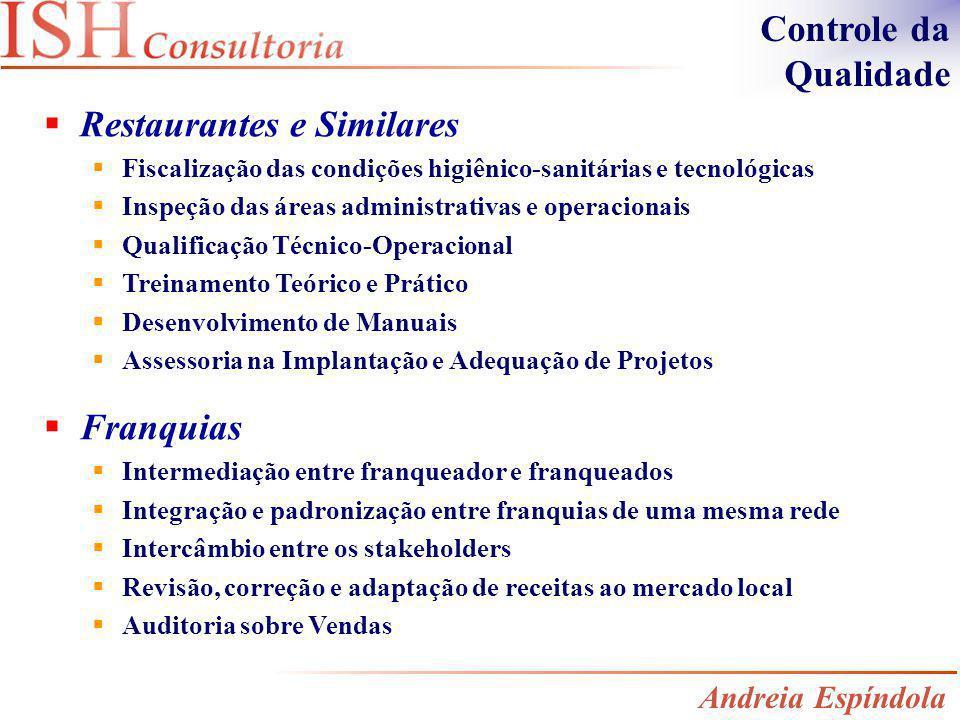 Restaurantes e Similares Fiscalização das condições higiênico-sanitárias e tecnológicas Inspeção das áreas administrativas e operacionais Qualificação