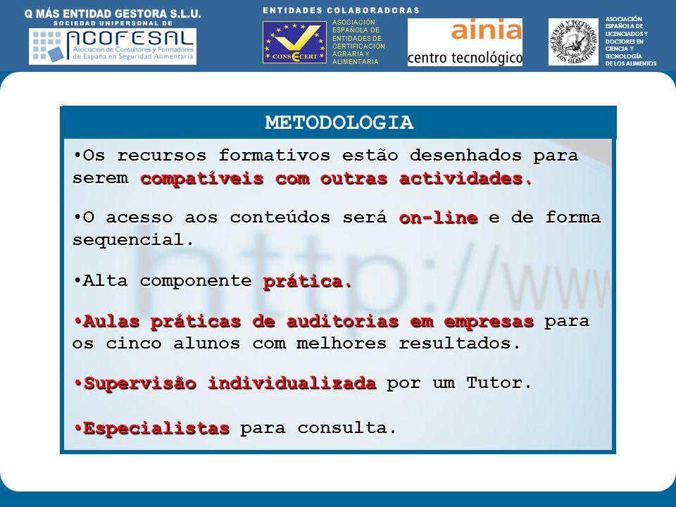 ASOCIACIÓN ESPAÑOLA DE ENTIDADES DE CERTIFICACIÓN AGRARIA Y ALIMENTARIA ASOCIACIÓN ESPAÑOLA DE LICENCIADOS Y DOCTORES EN CIENCIA Y TECNOLOGÍA DE LOS ALIMENTOS ENTIDADES COLABORADORAS: ASOCIACIÓN ESPAÑOLA DE ENTIDADES DE CERTIFICACIÓN AGRARIA Y ALIMENTARIA ASOCIACIÓN ESPAÑOLA DE LICENCIADOS Y DOCTORES EN CIENCIA Y TECNOLOGÍA DE LOS ALIMENTOS METODOLOGIA Os recursos formativos estão desenhados para serem compatíveis com outras actividades.Os recursos formativos estão desenhados para serem compatíveis com outras actividades.