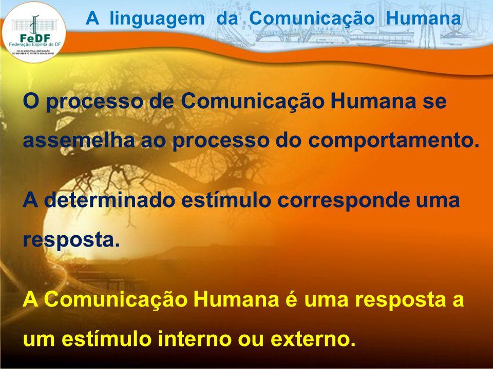 O processo de Comunicação Humana se assemelha ao processo do comportamento. A determinado estímulo corresponde uma resposta. A Comunicação Humana é um