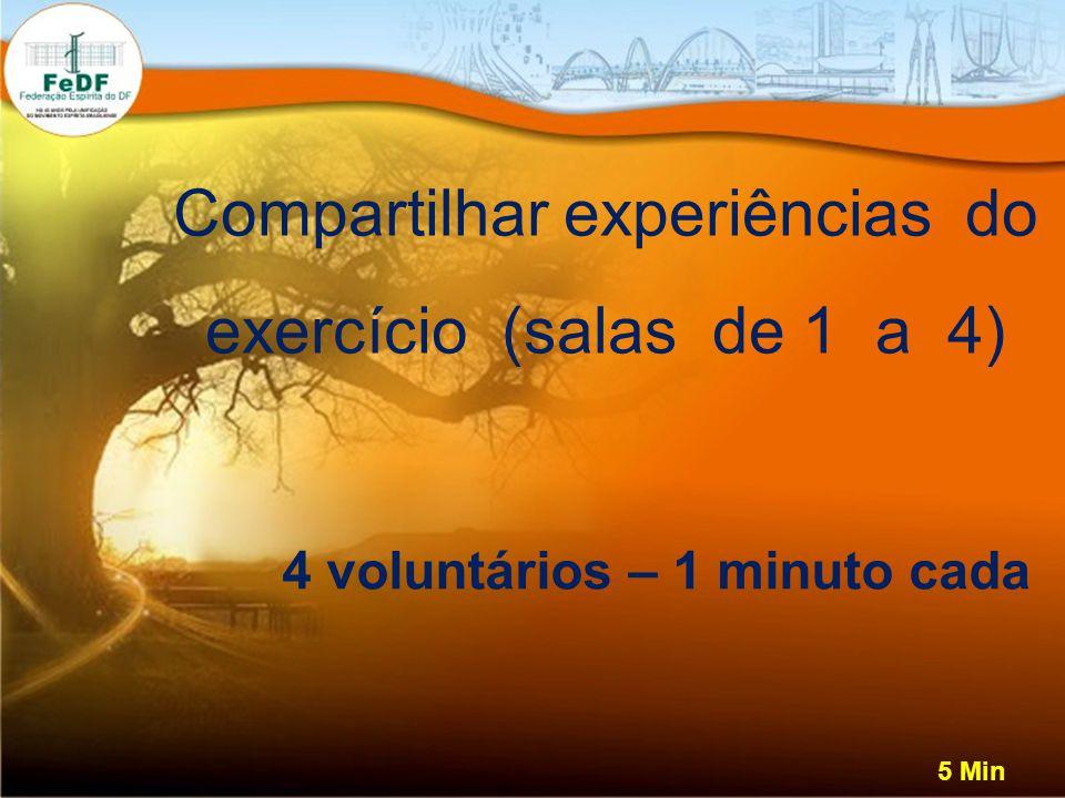 Compartilhar experiências do exercício (salas de 1 a 4) 4 voluntários – 1 minuto cada 5 Min