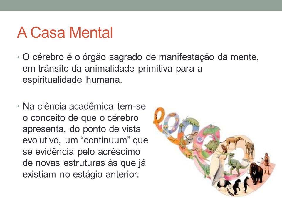 A Casa Mental O cérebro é o órgão sagrado de manifestação da mente, em trânsito da animalidade primitiva para a espiritualidade humana. Na ciência aca