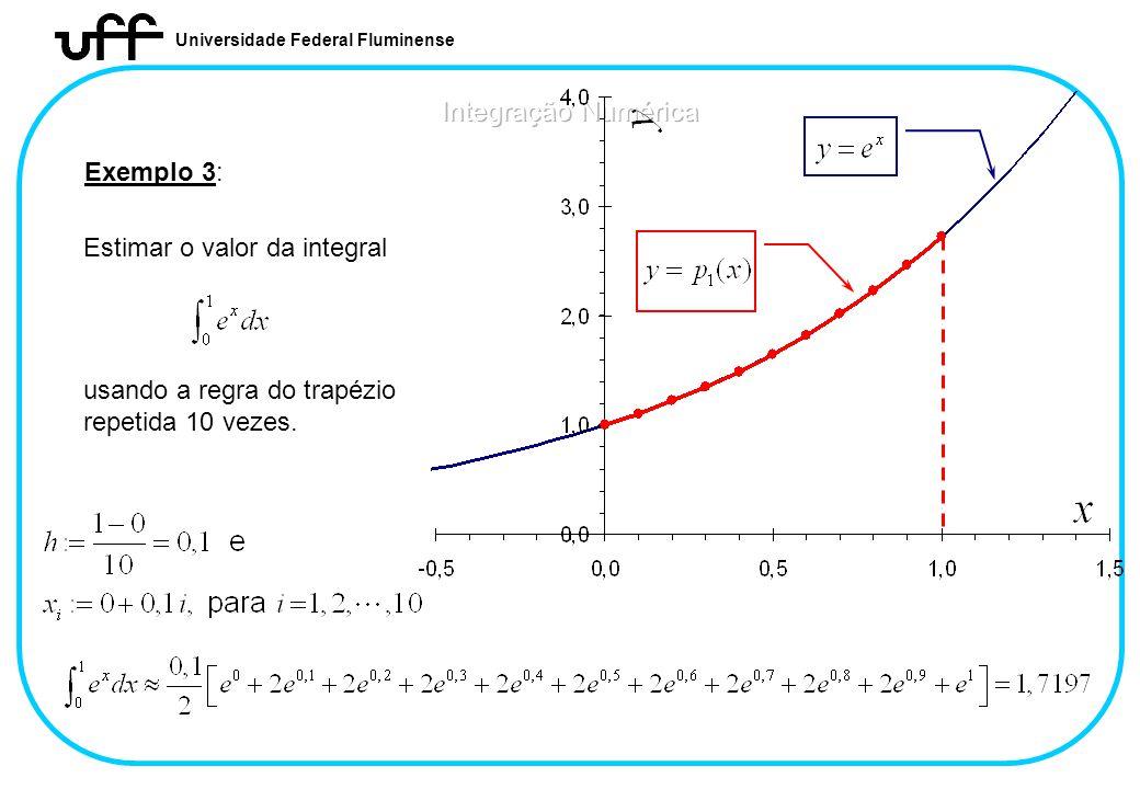 Universidade Federal Fluminense Exemplo 3: Estimar o valor da integral usando a regra do trapézio repetida 10 vezes.