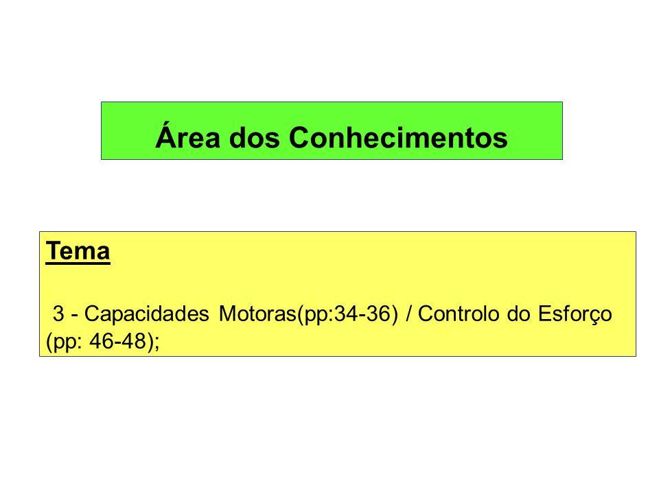 Área dos Conhecimentos Tema 3 - Capacidades Motoras(pp:34-36) / Controlo do Esforço (pp: 46-48);