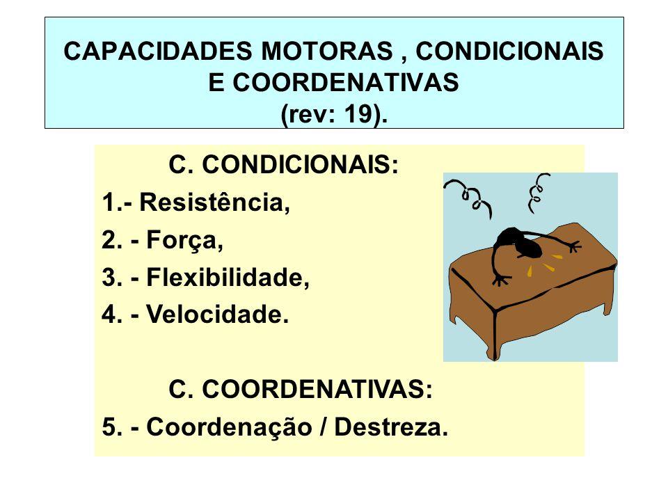 CAPACIDADES MOTORAS, CONDICIONAIS E COORDENATIVAS (rev: 19). 1.- Desenvolvimentoe e crescimento desportivo (DD). 2. - Estrutura do DD e estrutura biol