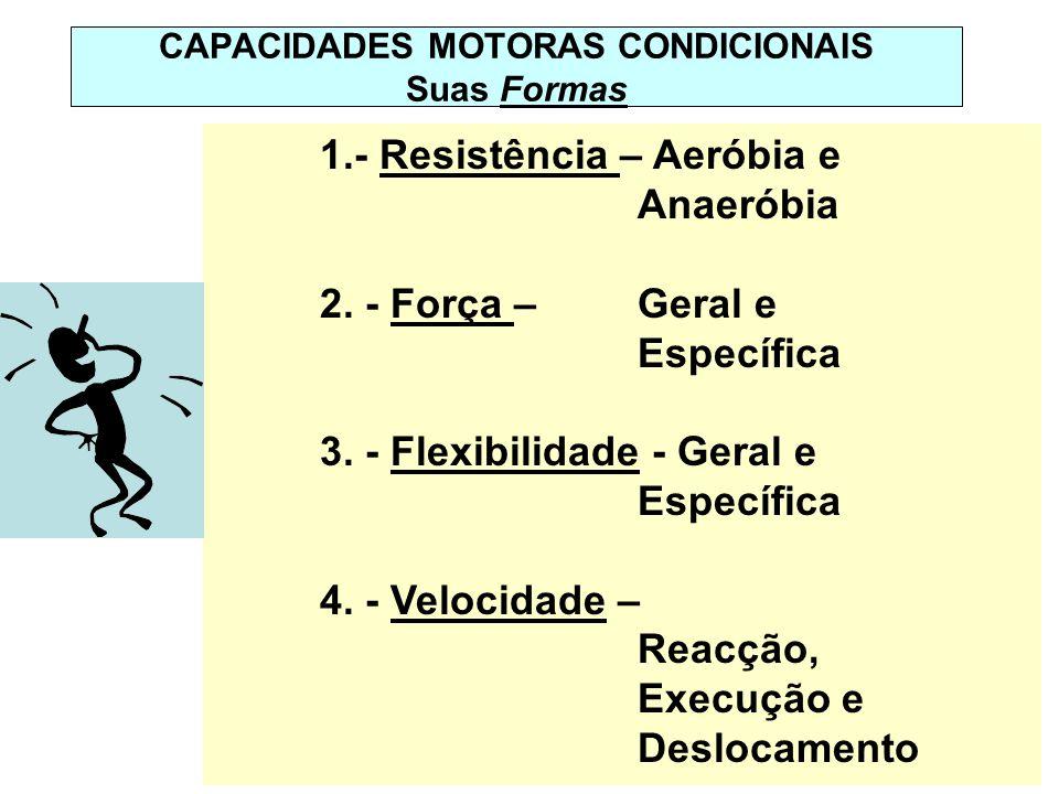CAPACIDADES MOTORAS CONDICIONAIS Suas Formas 1.- Resistência – Aeróbia e Anaeróbia 2. - Força – Geral e Específica 3. - Flexibilidade - Geral e Especí