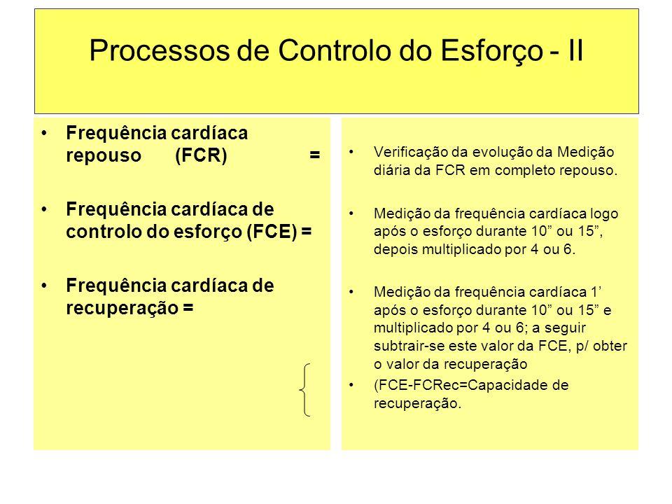 Processos de Controlo do Esforço - II Frequência cardíaca repouso (FCR)= Frequência cardíaca de controlo do esforço (FCE) = Frequência cardíaca de recuperação = Verificação da evolução da Medição diária da FCR em completo repouso.
