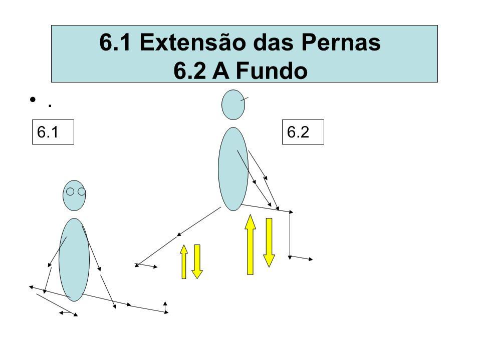 . 6.1 Extensão das Pernas 6.2 A Fundo 6.16.2