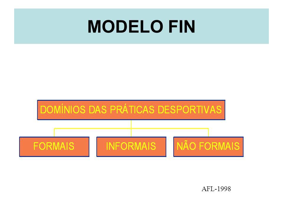 MODELO FIN AFL-1998