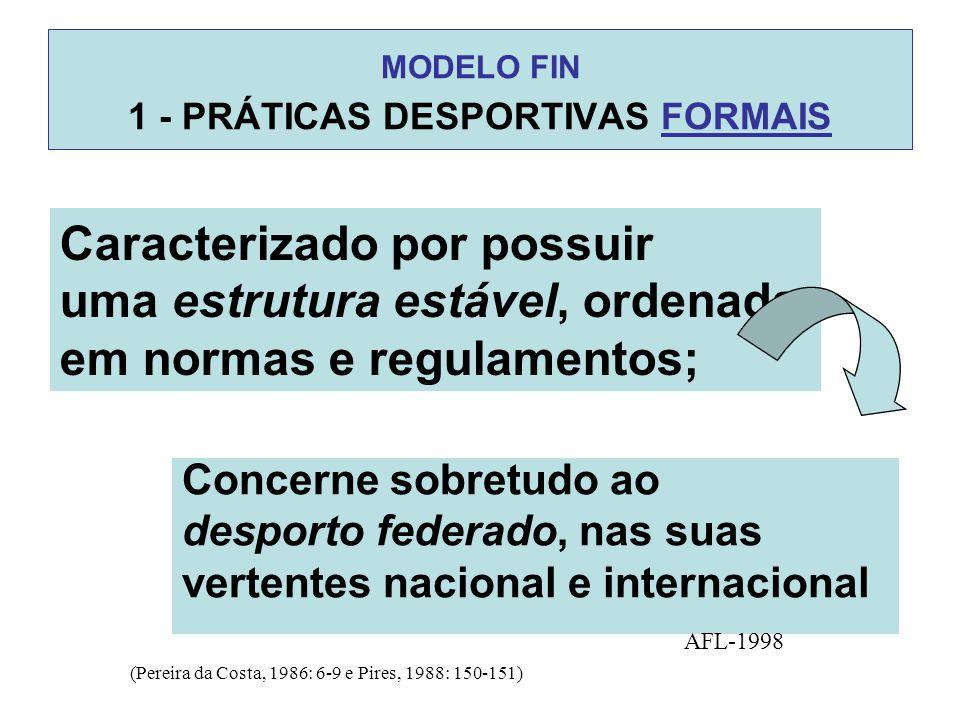 MODELO FIN 1 - PRÁTICAS DESPORTIVAS FORMAIS Caracterizado por possuir uma estrutura estável, ordenada em normas e regulamentos; (Pereira da Costa, 198