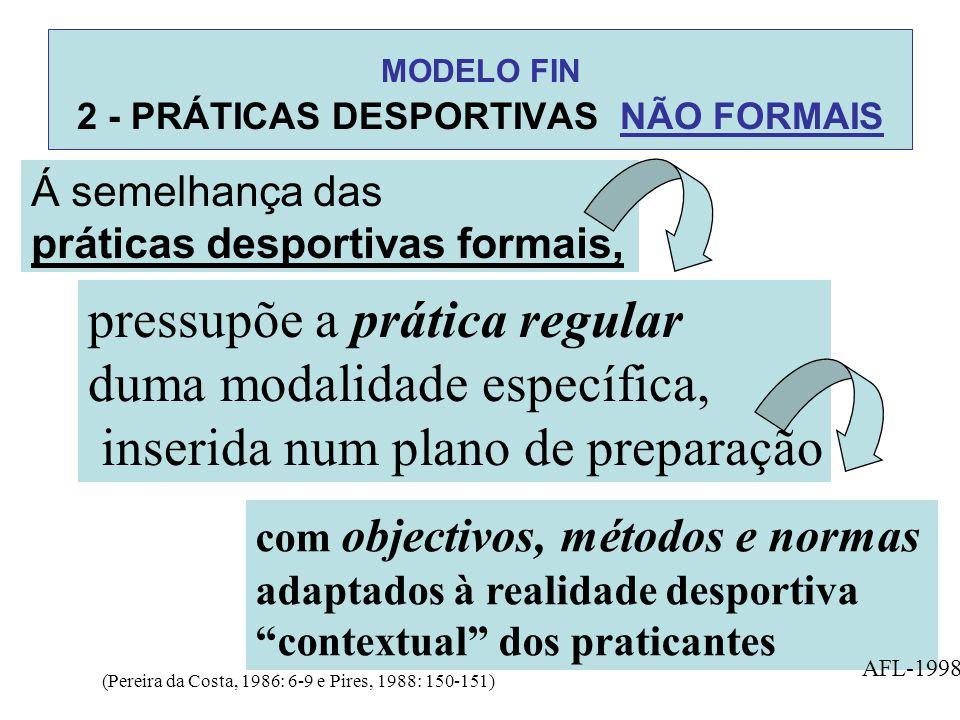 MODELO FIN 2 - PRÁTICAS DESPORTIVAS NÃO FORMAIS. Á semelhança das práticas desportivas formais, pressupõe a prática regular duma modalidade específica