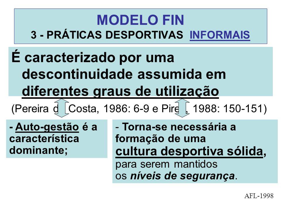 MODELO FIN 3 - PRÁTICAS DESPORTIVAS INFORMAIS - Auto-gestão é a característica dominante; - Torna-se necessária a formação de uma cultura desportiva s