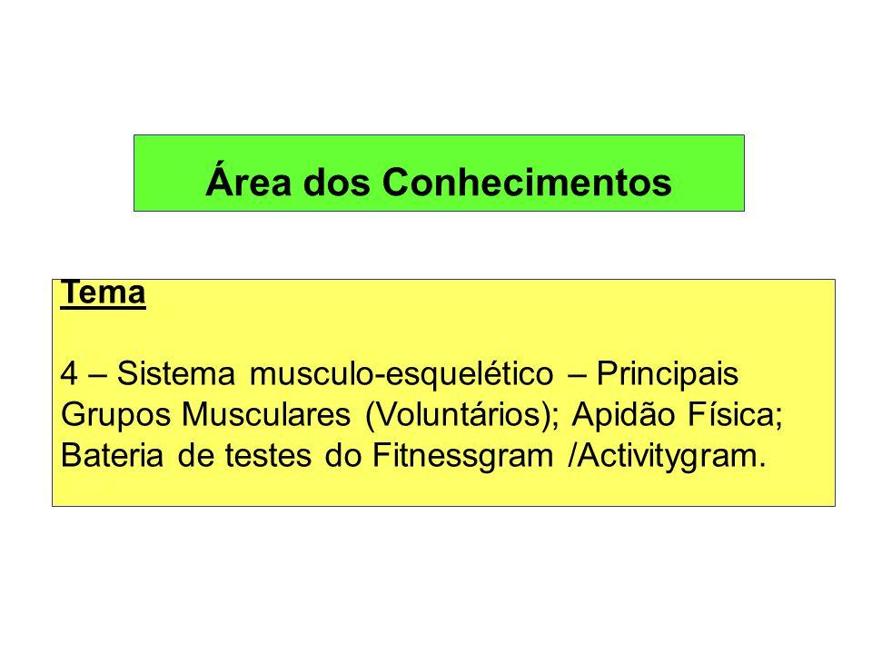 Área dos Conhecimentos Tema 4 – Sistema musculo-esquelético – Principais Grupos Musculares (Voluntários); Apidão Física; Bateria de testes do Fitnessgram /Activitygram.