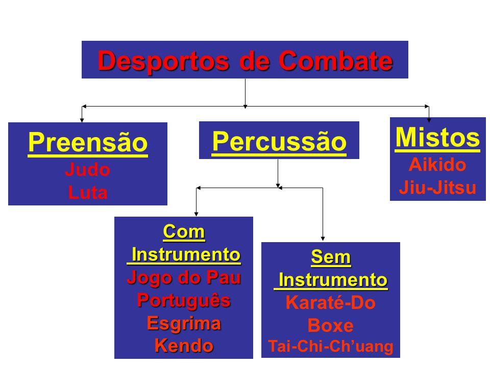 Preensão Judo Luta Desportos de Combate Com Instrumento Instrumento Jogo do Pau Português EsgrimaKendo Percussão Mistos Aikido Jiu-Jitsu Sem Instrumento Instrumento Karaté-Do Boxe Tai-Chi-Chuang