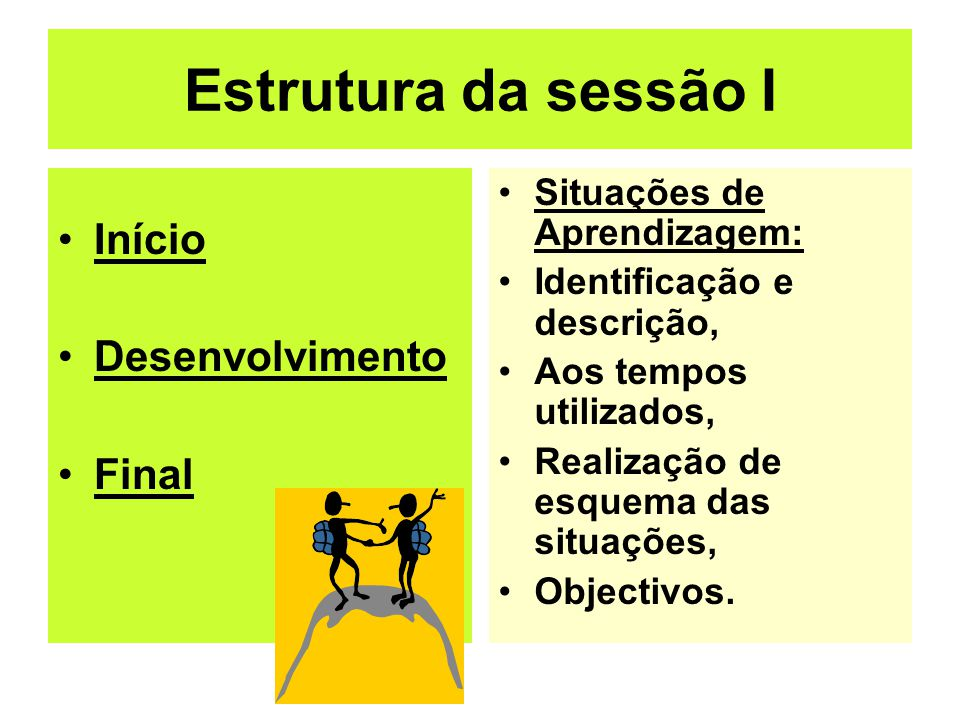 Estrutura da sessão I Início Desenvolvimento Final Situações de Aprendizagem: Identificação e descrição, Aos tempos utilizados, Realização de esquema das situações, Objectivos.