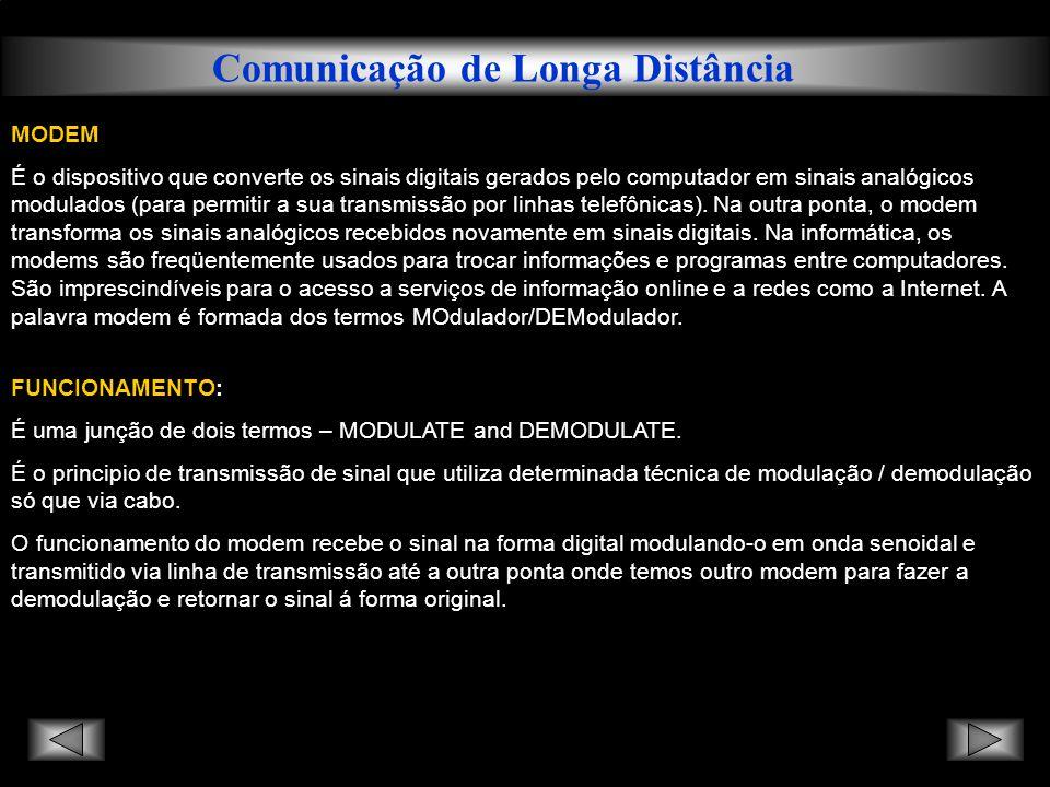 Comunicação de Longa Distância MODEM É o dispositivo que converte os sinais digitais gerados pelo computador em sinais analógicos modulados (para perm