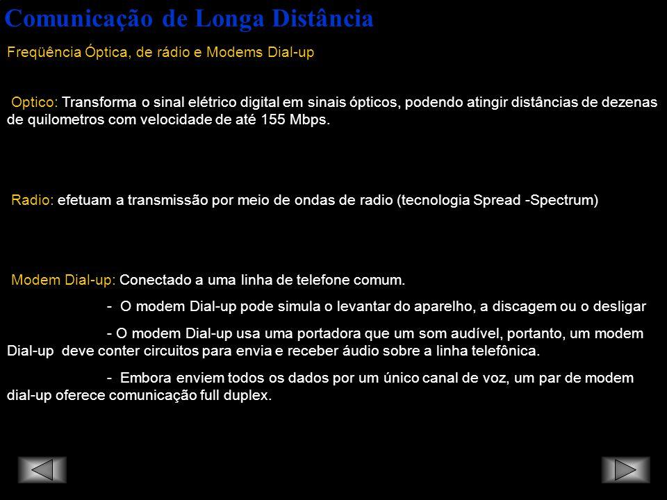 Comunicação de Longa Distância Freqüência Óptica, de rádio e Modems Dial-up Optico: Transforma o sinal elétrico digital em sinais ópticos, podendo ati