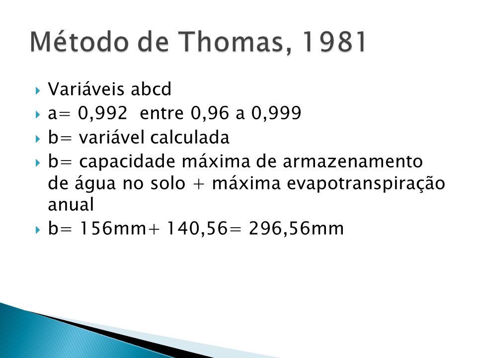 Variáveis abcd a= 0,992 entre 0,96 a 0,999 b= variável calculada b= capacidade máxima de armazenamento de água no solo + máxima evapotranspiração anua