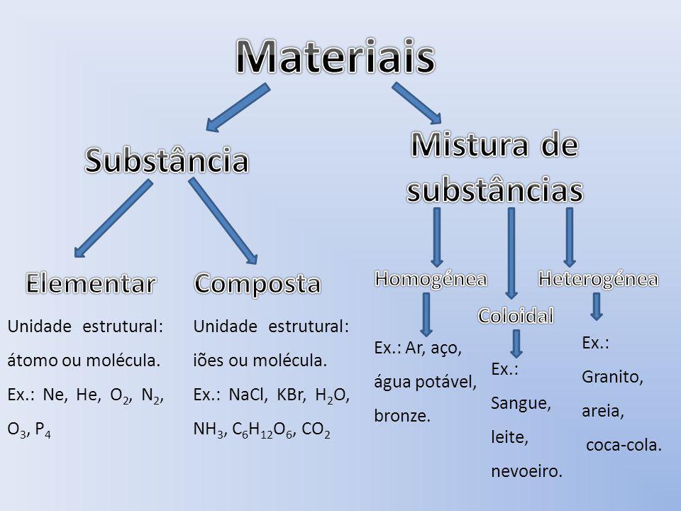 Unidade estrutural: átomo ou molécula. Ex.: Ne, He, O 2, N 2, O 3, P 4 Unidade estrutural: iões ou molécula. Ex.: NaCl, KBr, H 2 O, NH 3, C 6 H 12 O 6