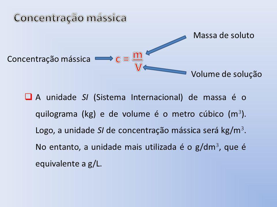 Massa de soluto Volume de solução Concentração mássica A unidade SI (Sistema Internacional) de massa é o quilograma (kg) e de volume é o metro cúbico
