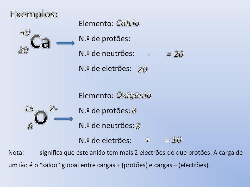Elemento: N.º de protões: N.º de neutrões: N.º de eletrões: Elemento: N.º de protões: N.º de neutrões: N.º de eletrões: Nota: significa que este anião