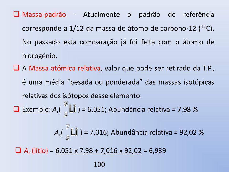 Massa-padrão - Atualmente o padrão de referência corresponde a 1/12 da massa do átomo de carbono-12 ( 12 C). No passado esta comparação já foi feita c