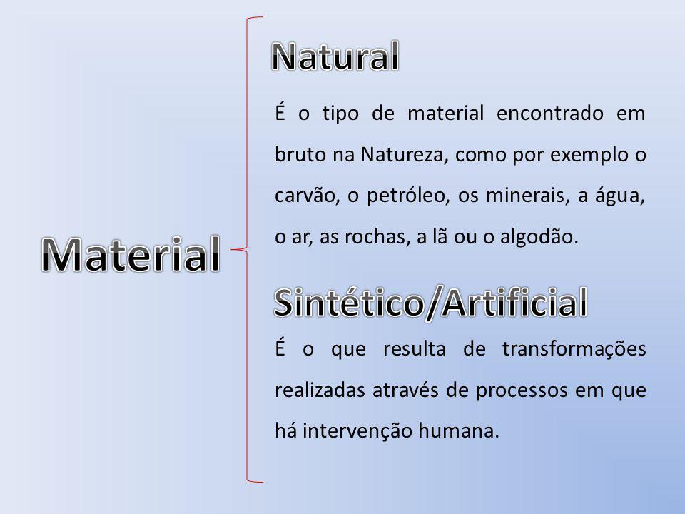 É o tipo de material encontrado em bruto na Natureza, como por exemplo o carvão, o petróleo, os minerais, a água, o ar, as rochas, a lã ou o algodão.
