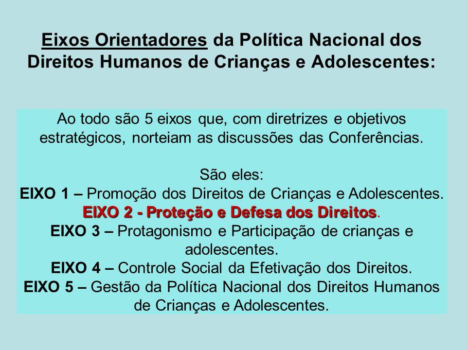 CONSTITUIÇÃO FEDERAL (1988) dever Art. 227. É dever da família, da sociedade e do Estado assegurar à criança e ao adolescente, com absoluta prioridade