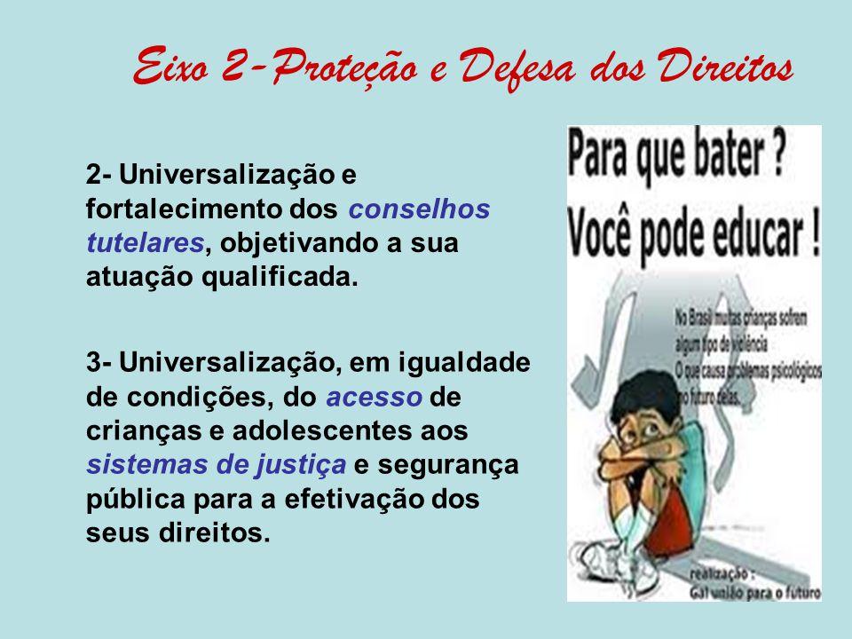 Eixo 2-Proteção e Defesa dos Direitos Está dividido em 3 diretrizes: 1- Proteção especial a crianças e adolescentes com seus direitos ameaçados ou vio