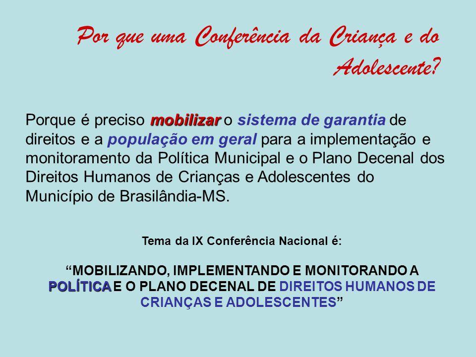 VII Conferência Municipal dos Direitos da Criança e do Adolescente de Brasilândia IX Conferência Nacional dos Direitos da Criança e do Adolescente