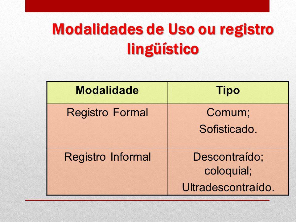 Língua Falada x Língua Escrita As diferenças entre os dois códigos não podem ser ignoradas por quem se dispõe a comunicar de forma satisfatória. O dom
