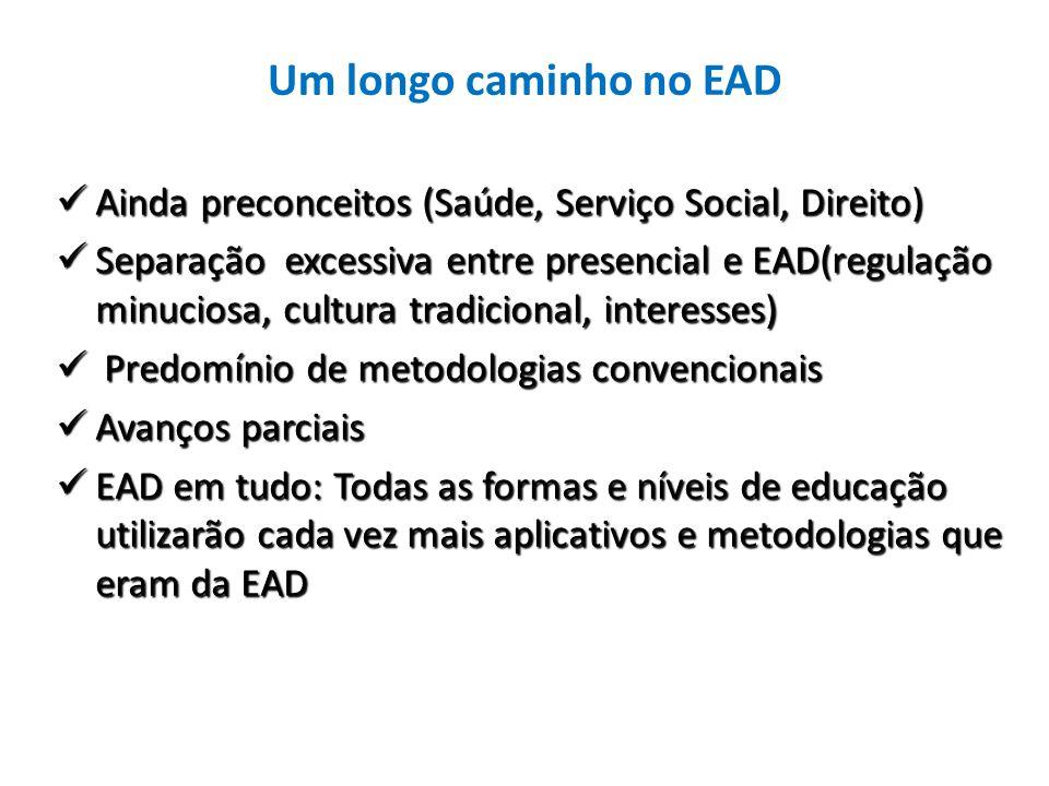 Um longo caminho no EAD Ainda preconceitos (Saúde, Serviço Social, Direito) Ainda preconceitos (Saúde, Serviço Social, Direito) Separação excessiva en