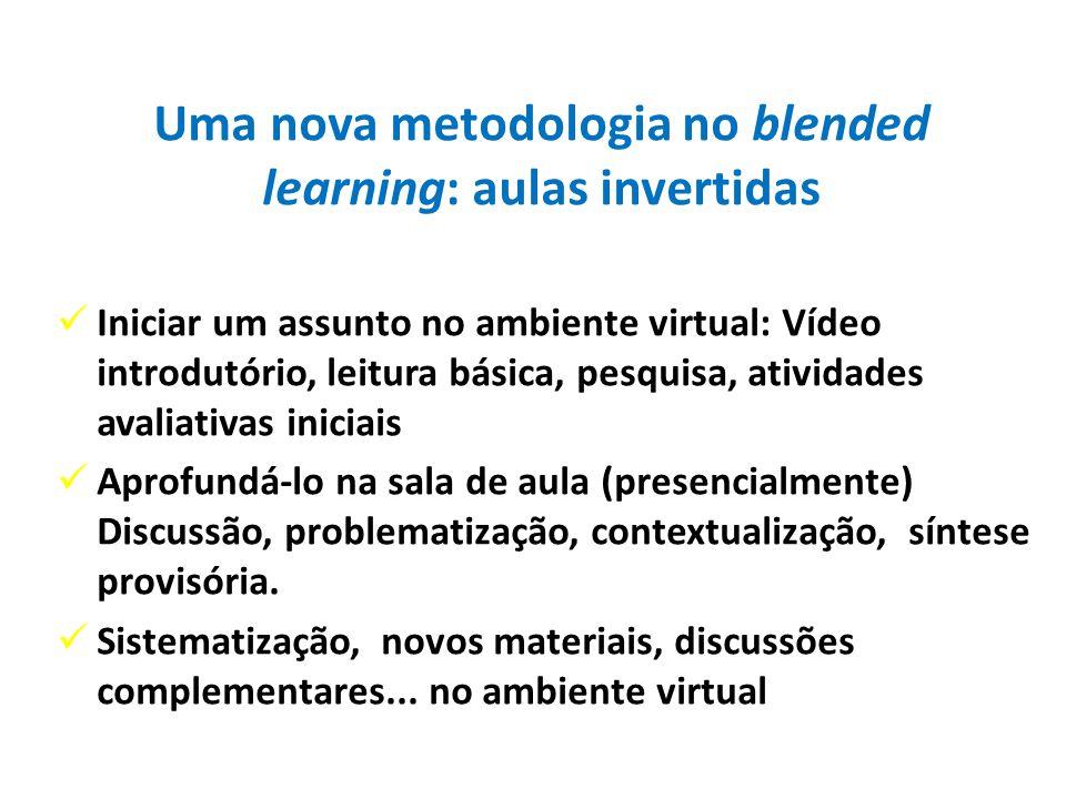 Uma nova metodologia no blended learning: aulas invertidas Iniciar um assunto no ambiente virtual: Vídeo introdutório, leitura básica, pesquisa, ativi