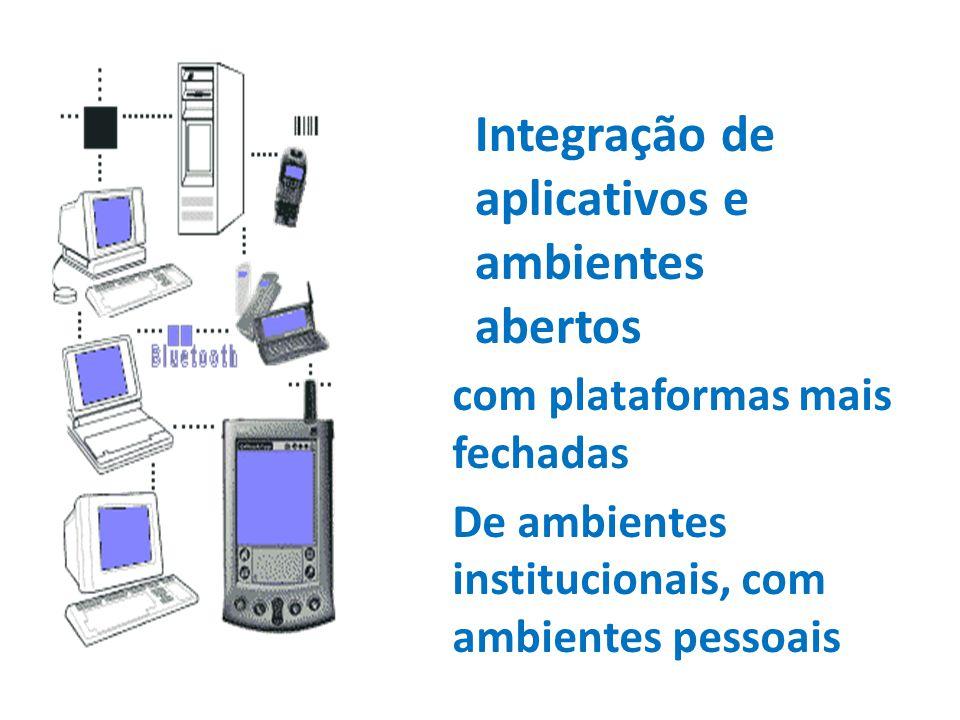 Integração de aplicativos e ambientes abertos com plataformas mais fechadas De ambientes institucionais, com ambientes pessoais