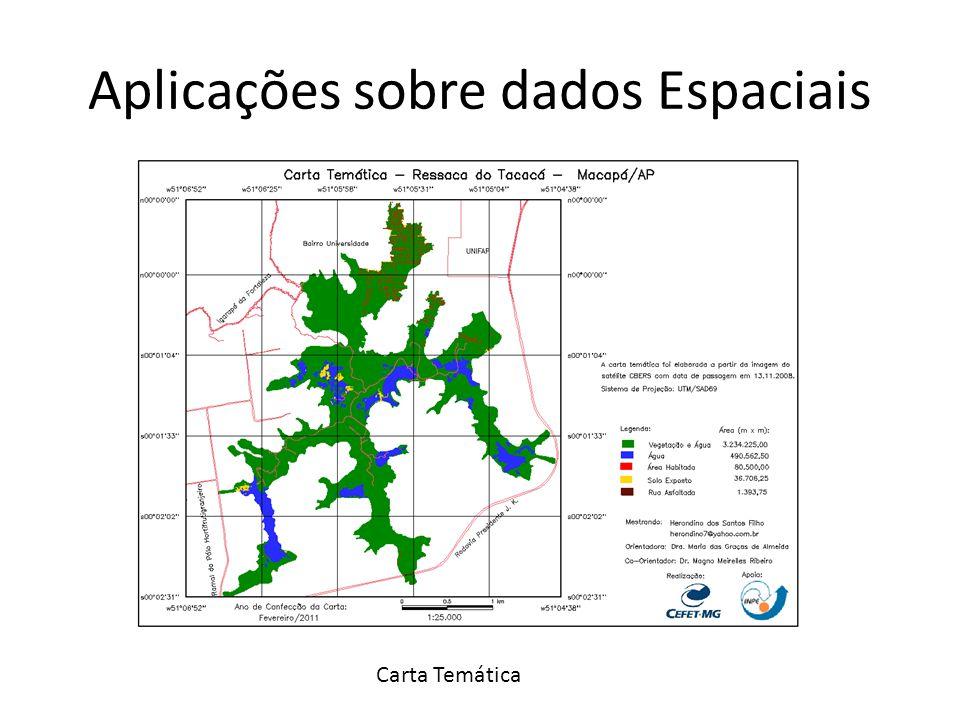 Aplicações sobre dados Espaciais Carta Temática