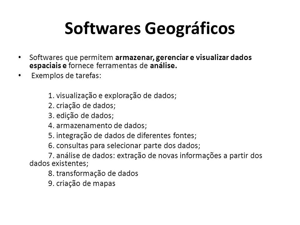 Softwares Geográficos Softwares que permitem armazenar, gerenciar e visualizar dados espaciais e fornece ferramentas de análise. Exemplos de tarefas: