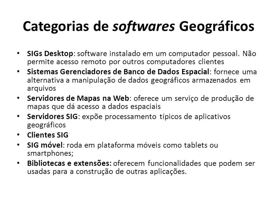 Categorias de softwares Geográficos SIGs Desktop: software instalado em um computador pessoal. Não permite acesso remoto por outros computadores clien