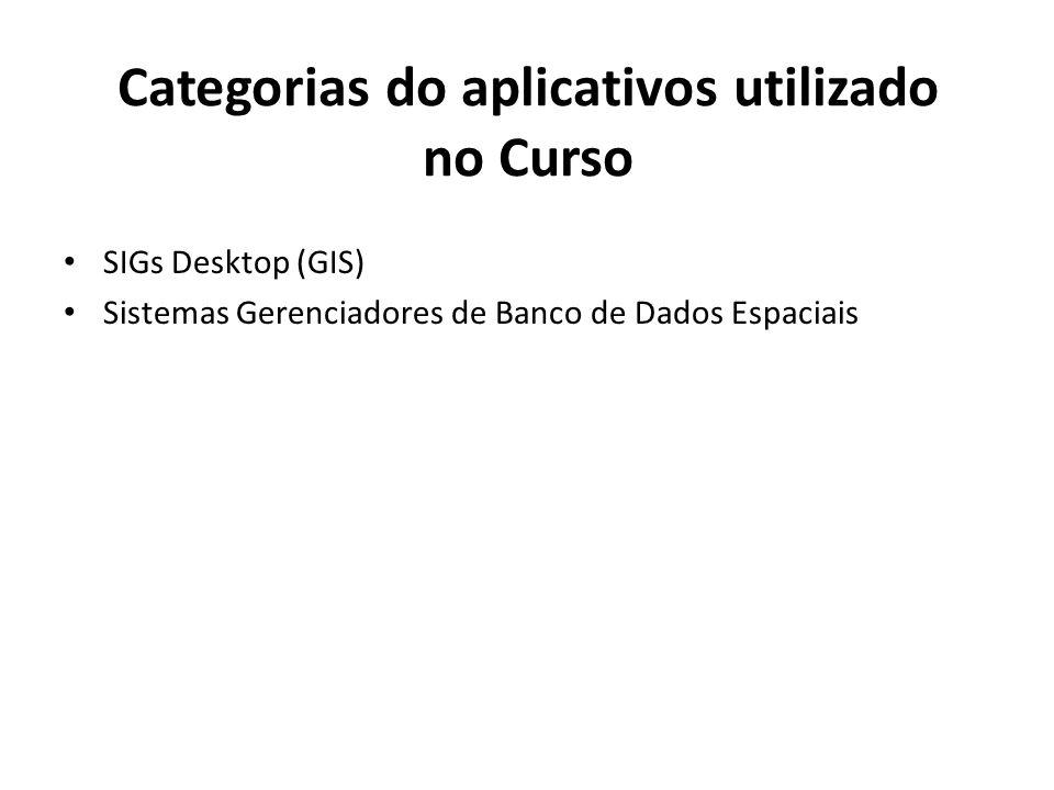 Categorias do aplicativos utilizado no Curso SIGs Desktop (GIS) Sistemas Gerenciadores de Banco de Dados Espaciais