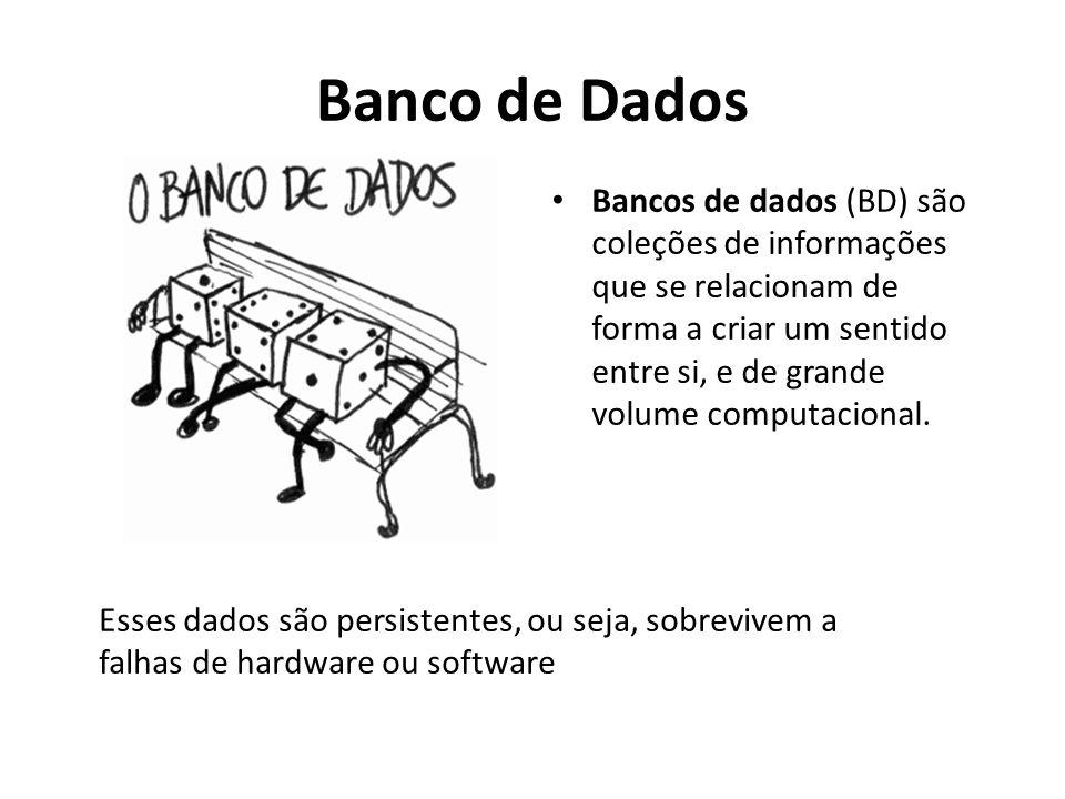 Banco de Dados Bancos de dados (BD) são coleções de informações que se relacionam de forma a criar um sentido entre si, e de grande volume computacion