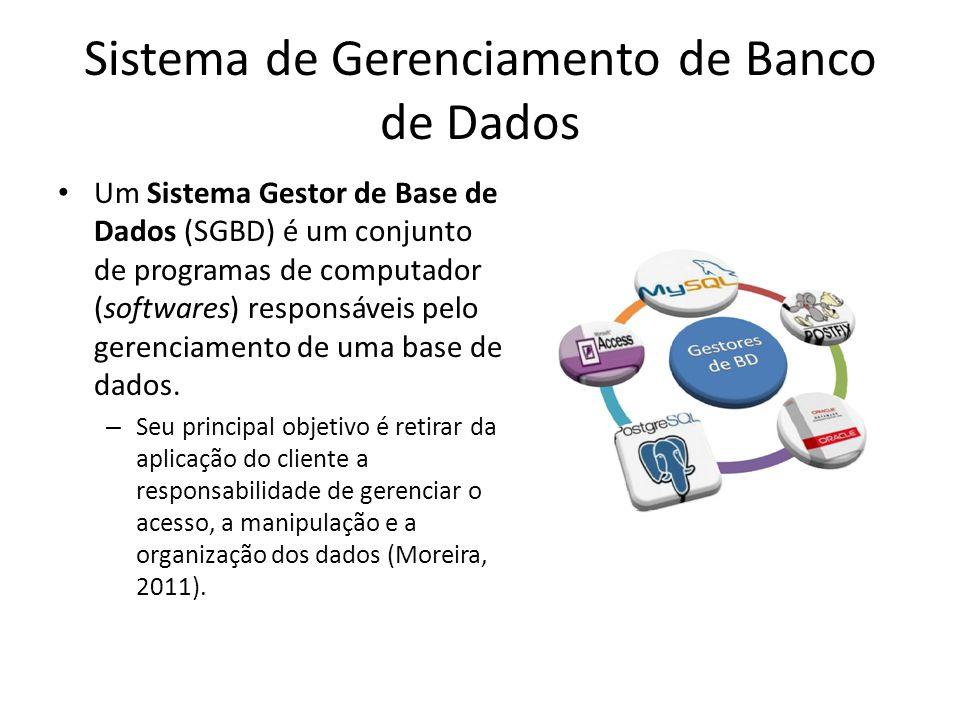 Sistema de Gerenciamento de Banco de Dados Um Sistema Gestor de Base de Dados (SGBD) é um conjunto de programas de computador (softwares) responsáveis