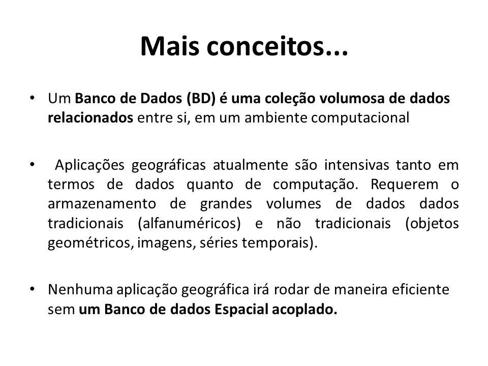 Mais conceitos... Um Banco de Dados (BD) é uma coleção volumosa de dados relacionados entre si, em um ambiente computacional Aplicações geográficas at