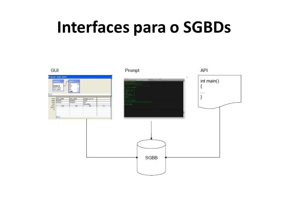 Interfaces para o SGBDs