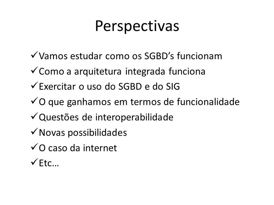Perspectivas Vamos estudar como os SGBDs funcionam Como a arquitetura integrada funciona Exercitar o uso do SGBD e do SIG O que ganhamos em termos de