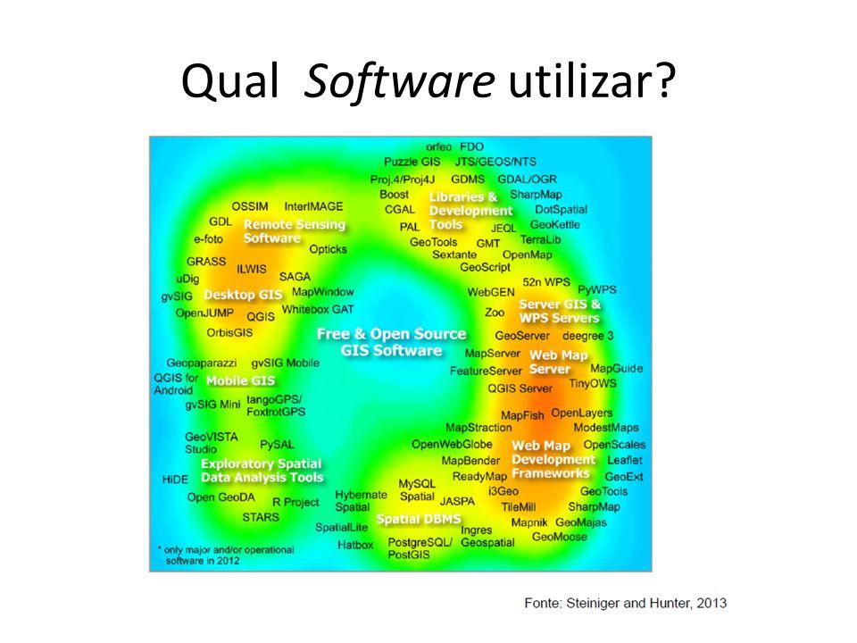 Qual Software utilizar?