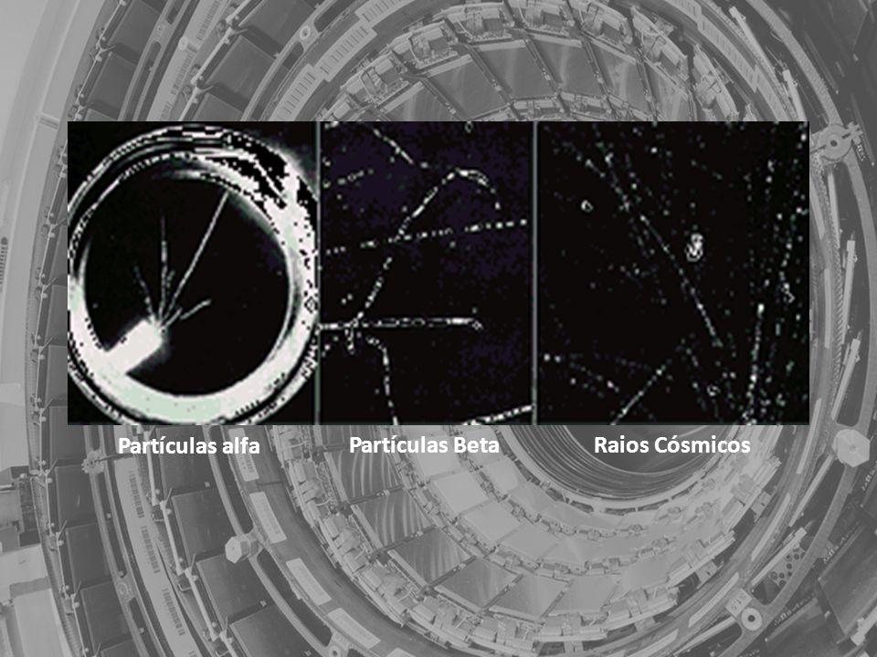Partículas alfa Partículas BetaRaios Cósmicos