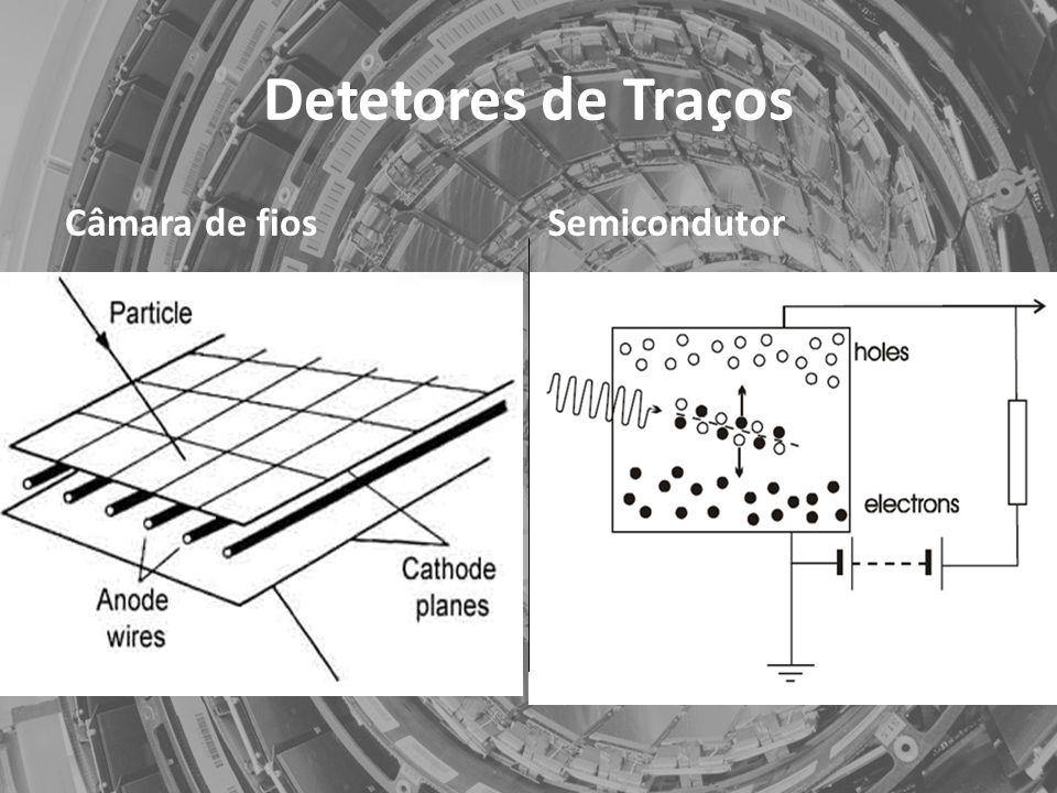 Detetores de Traços Câmara de fiosSemicondutor